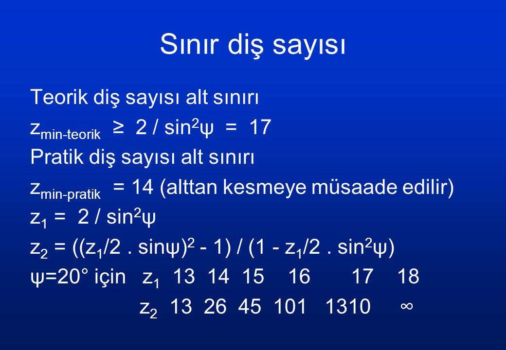 Sınır diş sayısı Teorik diş sayısı alt sınırı z min-teorik ≥ 2 / sin 2 ψ = 17 Pratik diş sayısı alt sınırı z min-pratik = 14 (alttan kesmeye müsaade edilir) z 1 = 2 / sin 2 ψ z 2 = ((z 1 /2.