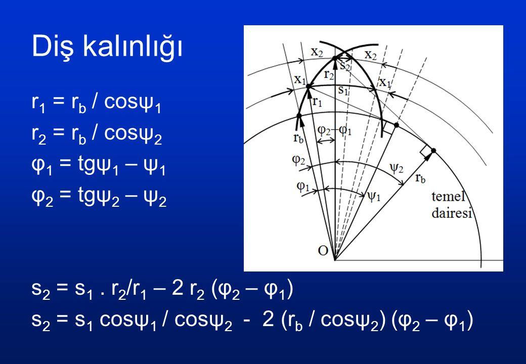 Diş kalınlığı r 1 = r b / cosψ 1 r 2 = r b / cosψ 2 φ 1 = tgψ 1 – ψ 1 φ 2 = tgψ 2 – ψ 2 s 2 = s 1.