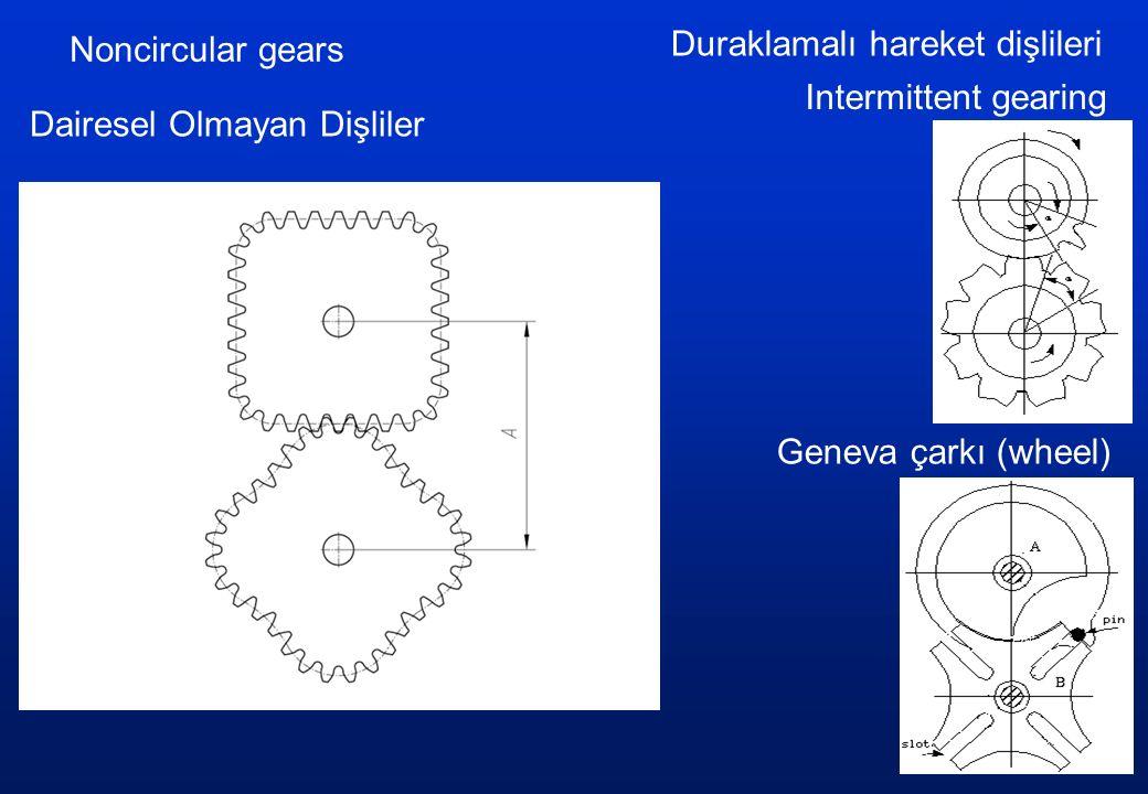 Noncircular gears Dairesel Olmayan Dişliler Intermittent gearing Geneva çarkı (wheel) Duraklamalı hareket dişlileri