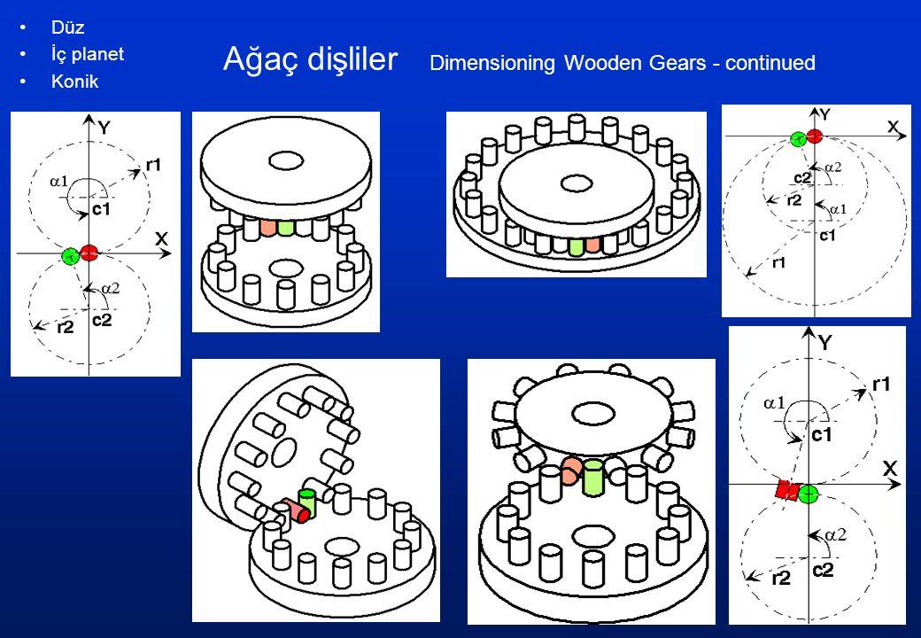 Ağaç dişliler Dimensioning Wooden Gears - continued Düz İç planet Konik
