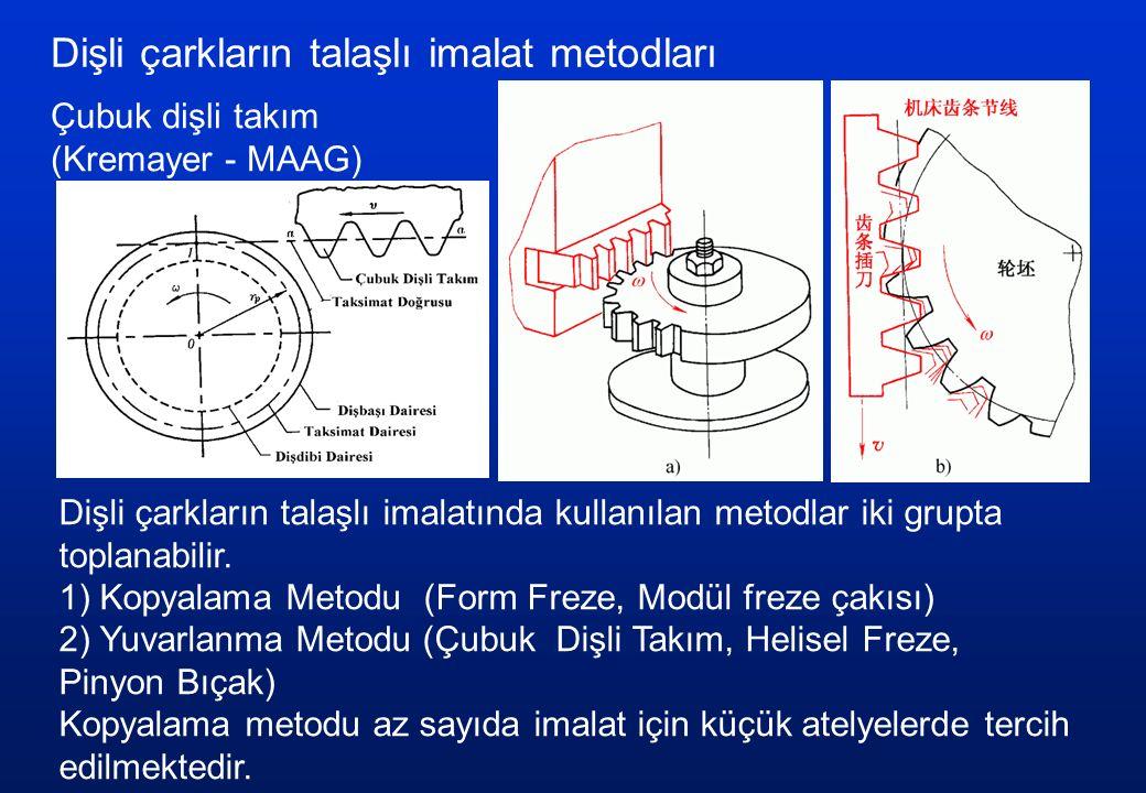 Dişli çarkların talaşlı imalat metodları Çubuk dişli takım (Kremayer - MAAG) Dişli çarkların talaşlı imalatında kullanılan metodlar iki grupta toplanabilir.