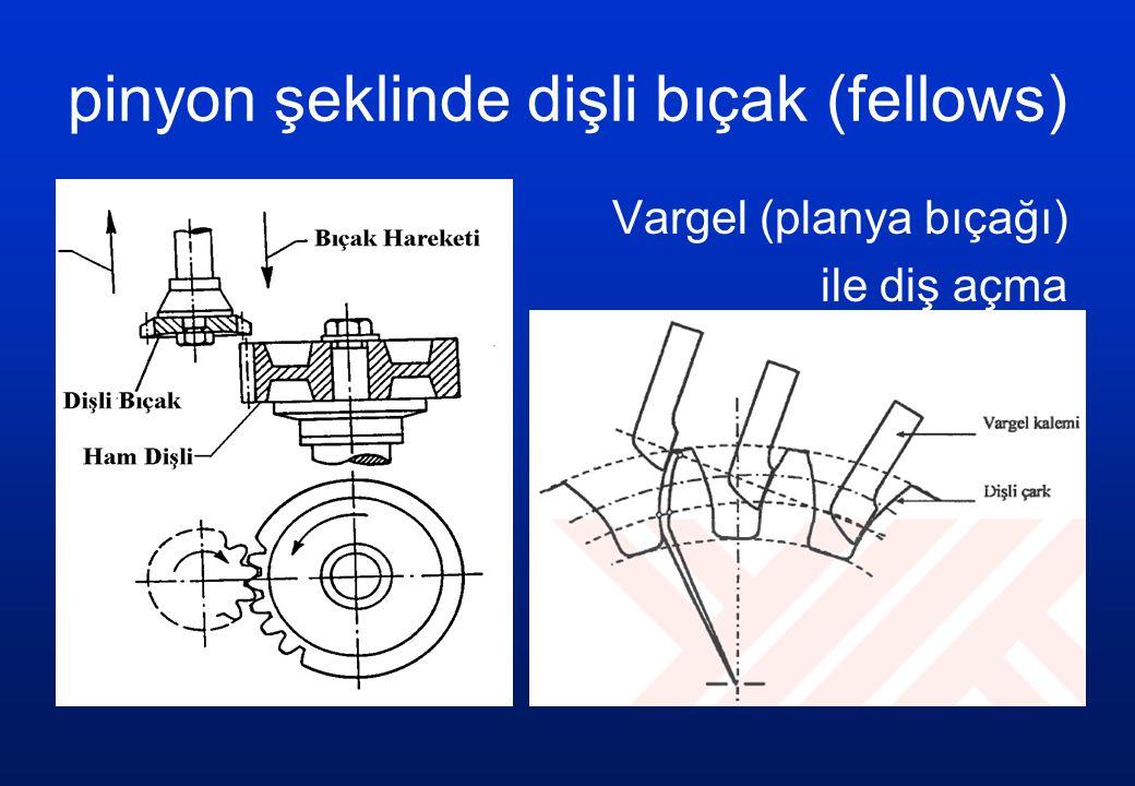pinyon şeklinde dişli bıçak (fellows) Vargel (planya bıçağı) ile diş açma