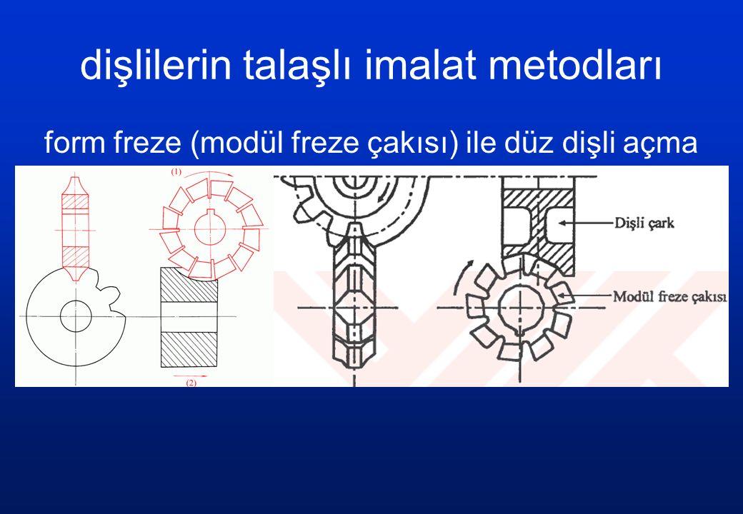 dişlilerin talaşlı imalat metodları form freze (modül freze çakısı) ile düz dişli açma