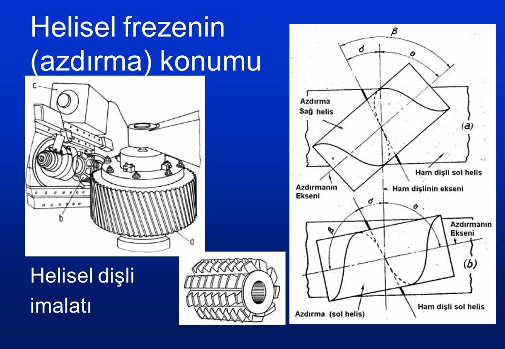 Helisel frezenin (azdırma) konumu Helisel dişli imalatı