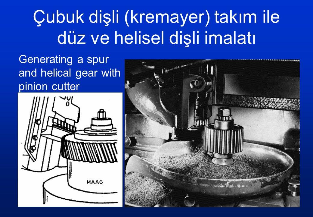 Çubuk dişli (kremayer) takım ile düz ve helisel dişli imalatı Generating a spur and helical gear with pinion cutter