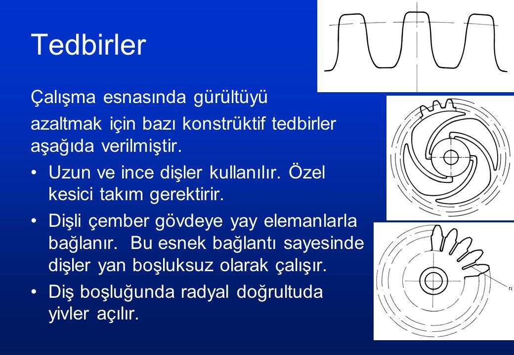 Tedbirler Çalışma esnasında gürültüyü azaltmak için bazı konstrüktif tedbirler aşağıda verilmiştir.