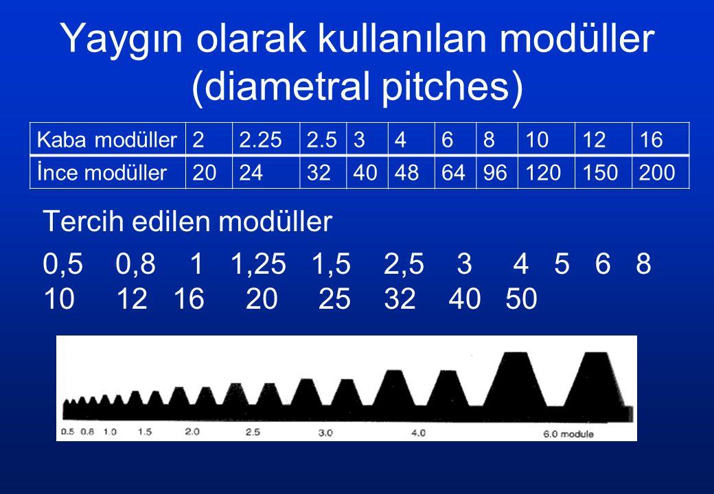 Yaygın olarak kullanılan modüller (diametral pitches) Tercih edilen modüller 0,5 0,8 1 1,25 1,5 2,5 3 4 5 6 8 10 12 16 20 25 32 40 50 Kaba modüller22.252.53468101216 İnce modüller20243240486496120150200