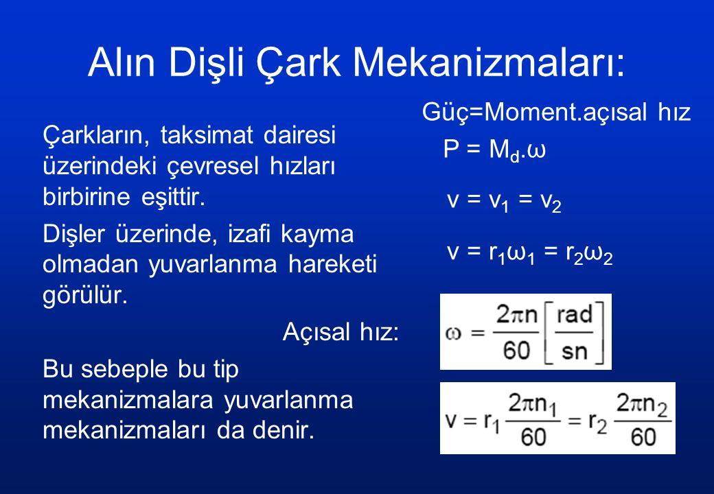 Alın Dişli Çark Mekanizmaları: Çarkların, taksimat dairesi üzerindeki çevresel hızları birbirine eşittir.