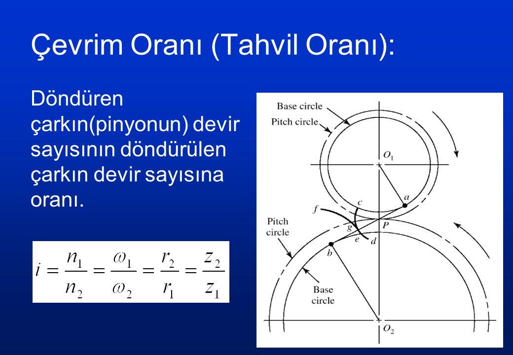 Çevrim Oranı (Tahvil Oranı): Döndüren çarkın(pinyonun) devir sayısının döndürülen çarkın devir sayısına oranı.