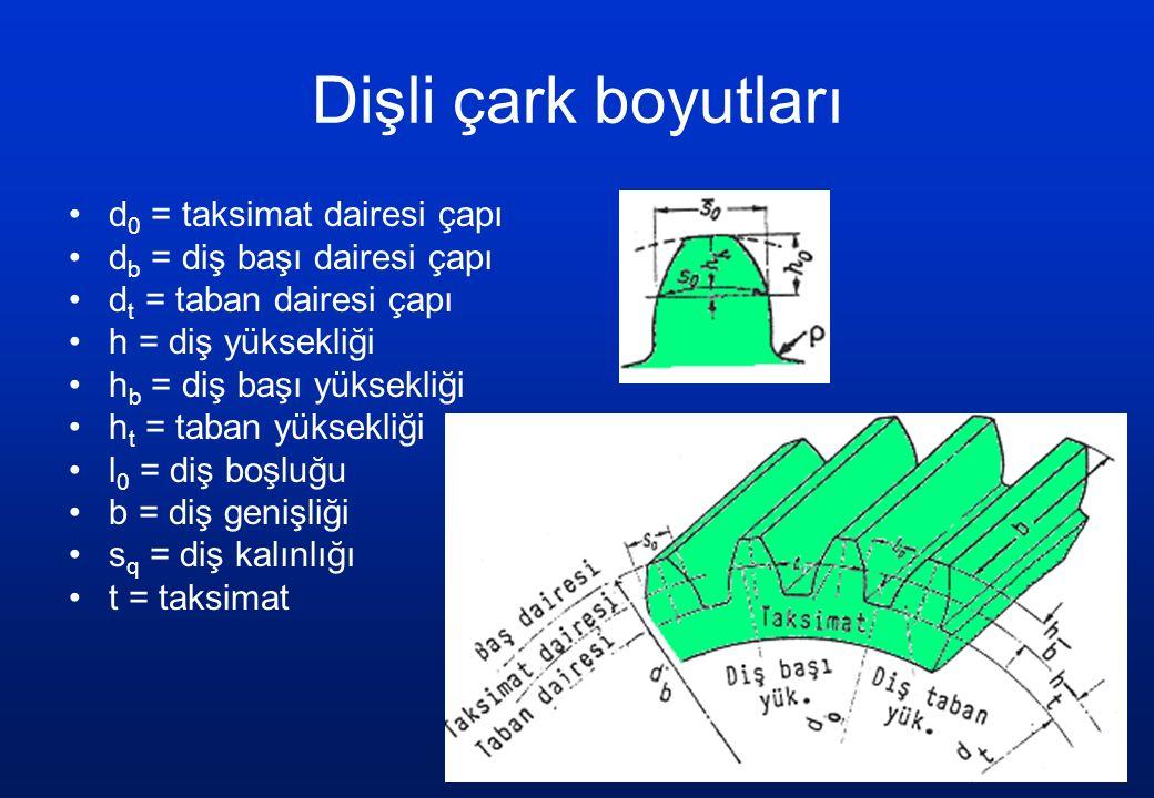 Dişli çark boyutları d 0 = taksimat dairesi çapı d b = diş başı dairesi çapı d t = taban dairesi çapı h = diş yüksekliği h b = diş başı yüksekliği h t = taban yüksekliği l 0 = diş boşluğu b = diş genişliği s q = diş kalınlığı t = taksimat