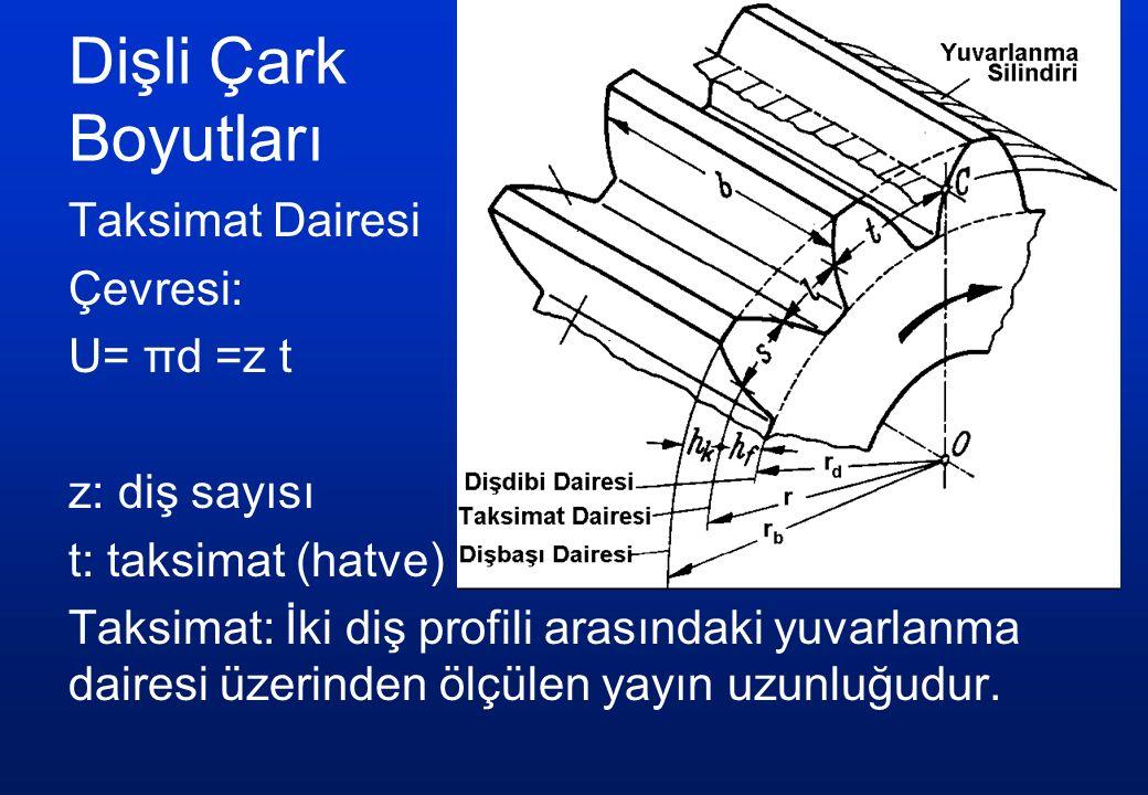 Dişli Çark Boyutları Taksimat Dairesi Çevresi: U= πd =z t z: diş sayısı t: taksimat (hatve) Taksimat: İki diş profili arasındaki yuvarlanma dairesi üzerinden ölçülen yayın uzunluğudur.