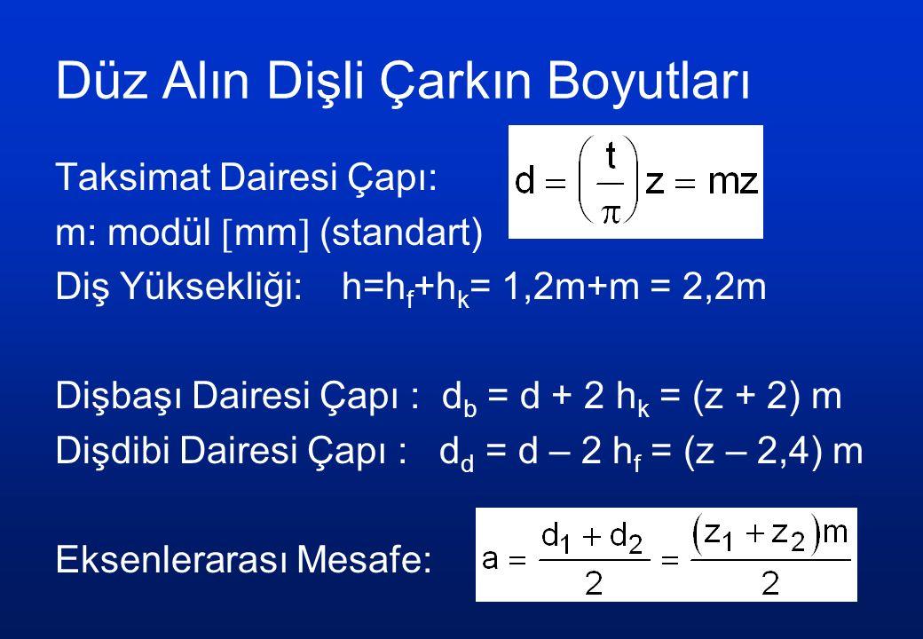 Düz Alın Dişli Çarkın Boyutları Taksimat Dairesi Çapı: m: modül  mm  (standart) Diş Yüksekliği: h=h f +h k = 1,2m+m = 2,2m Dişbaşı Dairesi Çapı : d b = d + 2 h k = (z + 2) m Dişdibi Dairesi Çapı : d d = d – 2 h f = (z – 2,4) m Eksenlerarası Mesafe: