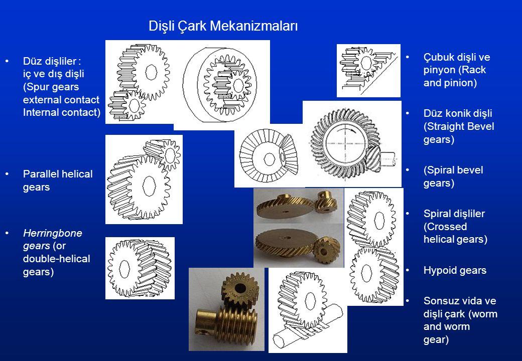 Dişli Çark Mekanizmaları Düz dişliler : iç ve dış dişli (Spur gears external contact Internal contact) Parallel helical gears Herringbone gears (or double-helical gears) Çubuk dişli ve pinyon (Rack and pinion) Düz konik dişli (Straight Bevel gears) (Spiral bevel gears) Spiral dişliler (Crossed helical gears) Hypoid gears Sonsuz vida ve dişli çark (worm and worm gear)