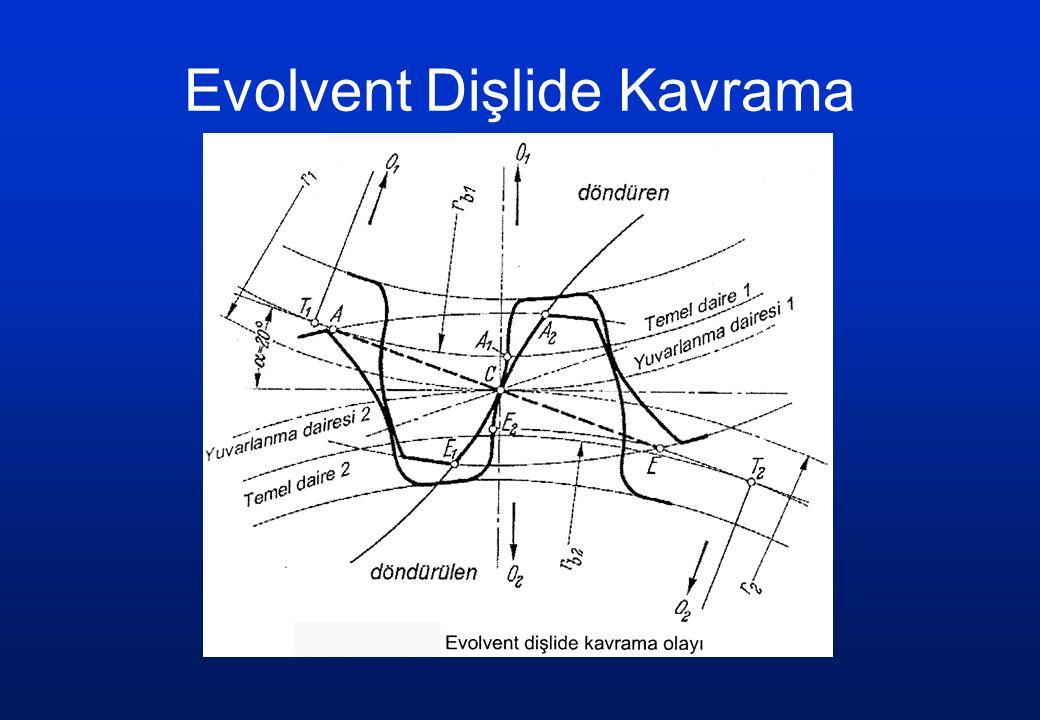 Evolvent Dişlide Kavrama