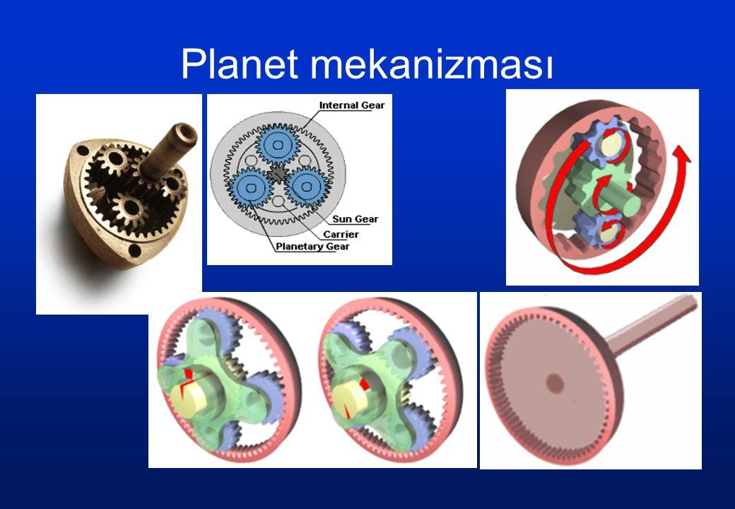 Planet mekanizması
