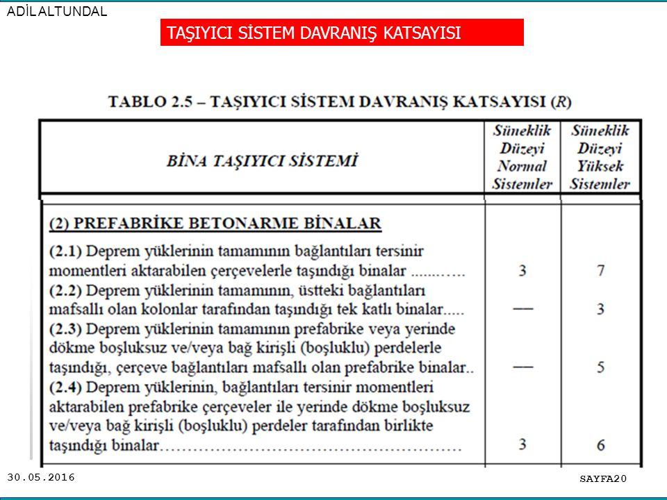 30.05.2016 ADİL ALTUNDAL SAYFA20 TAŞIYICI SİSTEM DAVRANIŞ KATSAYISI