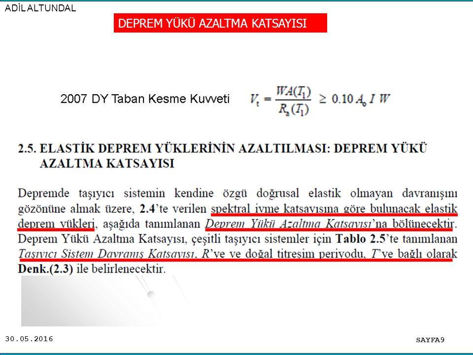 30.05.2016 ADİL ALTUNDAL SAYFA9 DEPREM YÜKÜ AZALTMA KATSAYISI
