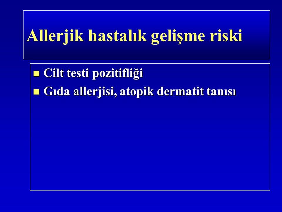 Cilt testi pozitifliği Cilt testi pozitifliği Gıda allerjisi, atopik dermatit tanısı Gıda allerjisi, atopik dermatit tanısı Allerjik hastalık gelişme riski