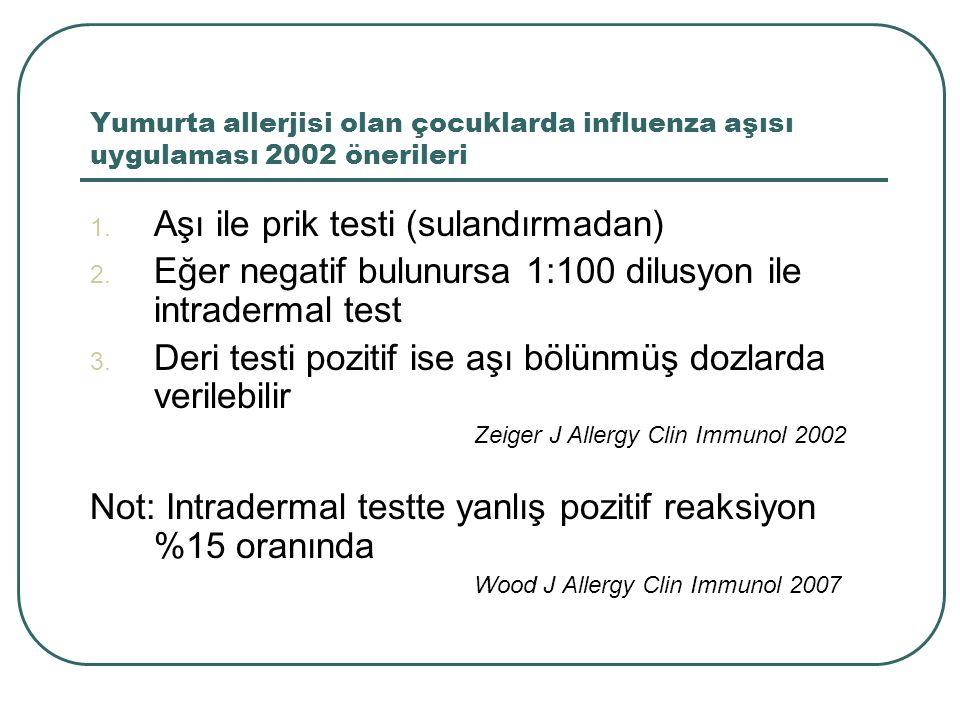 Yumurta allerjisi olan çocuklarda influenza aşısı uygulaması 2002 önerileri 1. Aşı ile prik testi (sulandırmadan) 2. Eğer negatif bulunursa 1:100 dilu