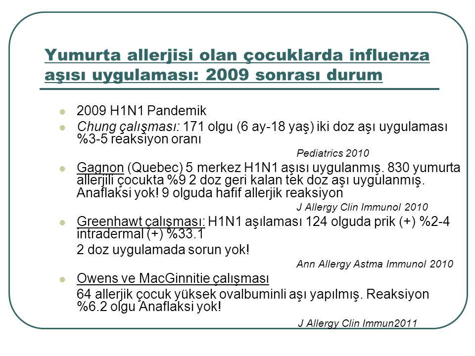 Yumurta allerjisi olan çocuklarda influenza aşısı uygulaması: 2009 sonrası durum 2009 H1N1 Pandemik Chung çalışması: 171 olgu (6 ay-18 yaş) iki doz aş