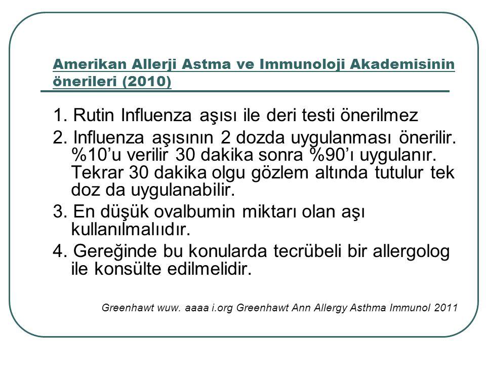 Amerikan Allerji Astma ve Immunoloji Akademisinin önerileri (2010) 1. Rutin Influenza aşısı ile deri testi önerilmez 2. Influenza aşısının 2 dozda uyg