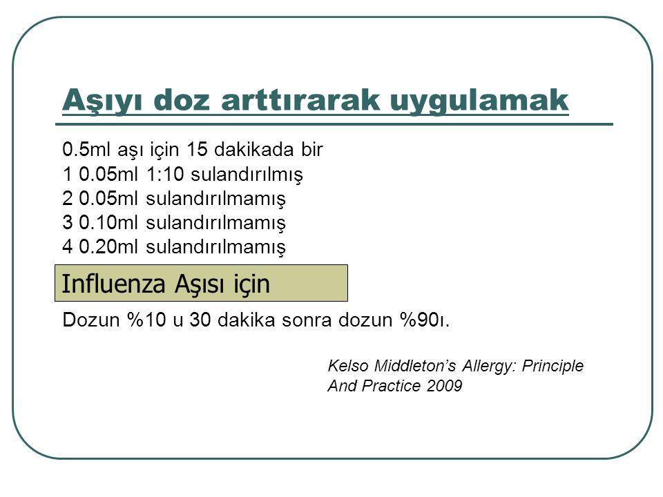 Aşıyı doz arttırarak uygulamak 0.5ml aşı için 15 dakikada bir 1 0.05ml 1:10 sulandırılmış 2 0.05ml sulandırılmamış 3 0.10ml sulandırılmamış 4 0.20ml s