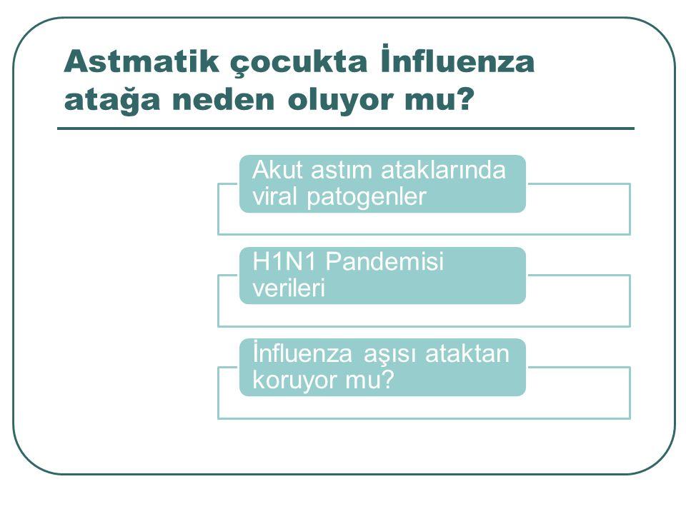 Astmatik çocukta İnfluenza atağa neden oluyor mu? Akut astım ataklarında viral patogenler H1N1 Pandemisi verileri İnfluenza aşısı ataktan koruyor mu?