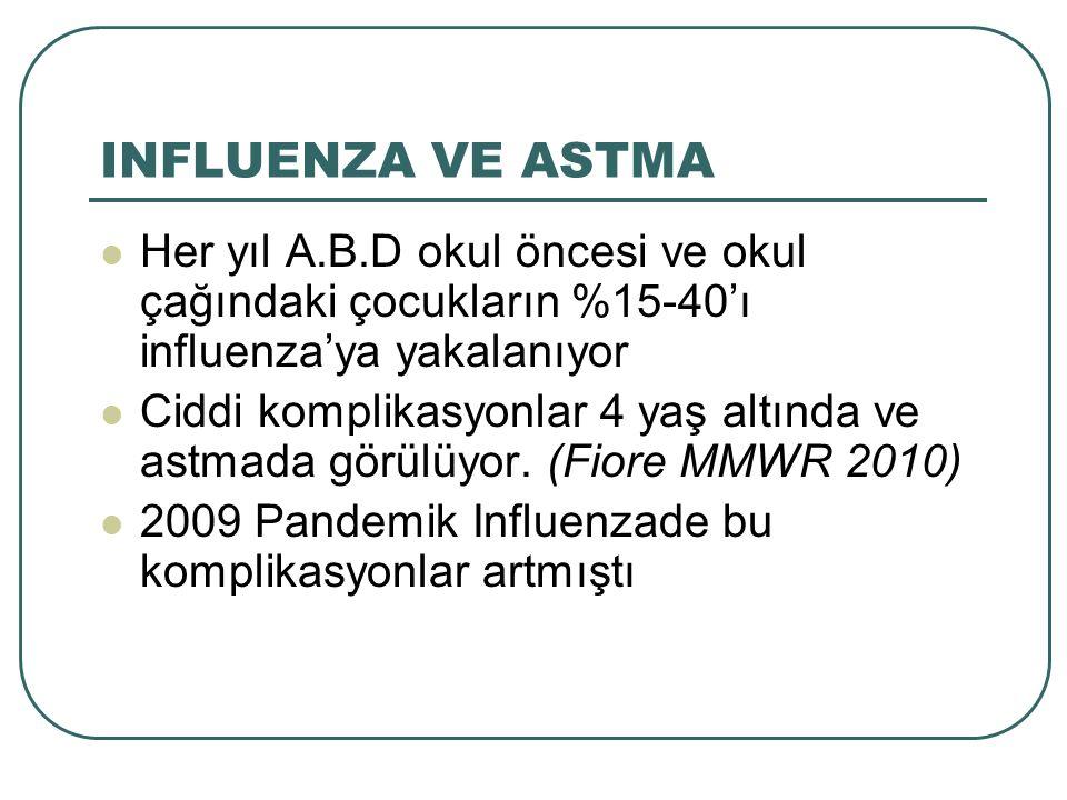 INFLUENZA VE ASTMA Her yıl A.B.D okul öncesi ve okul çağındaki çocukların %15-40'ı influenza'ya yakalanıyor Ciddi komplikasyonlar 4 yaş altında ve ast