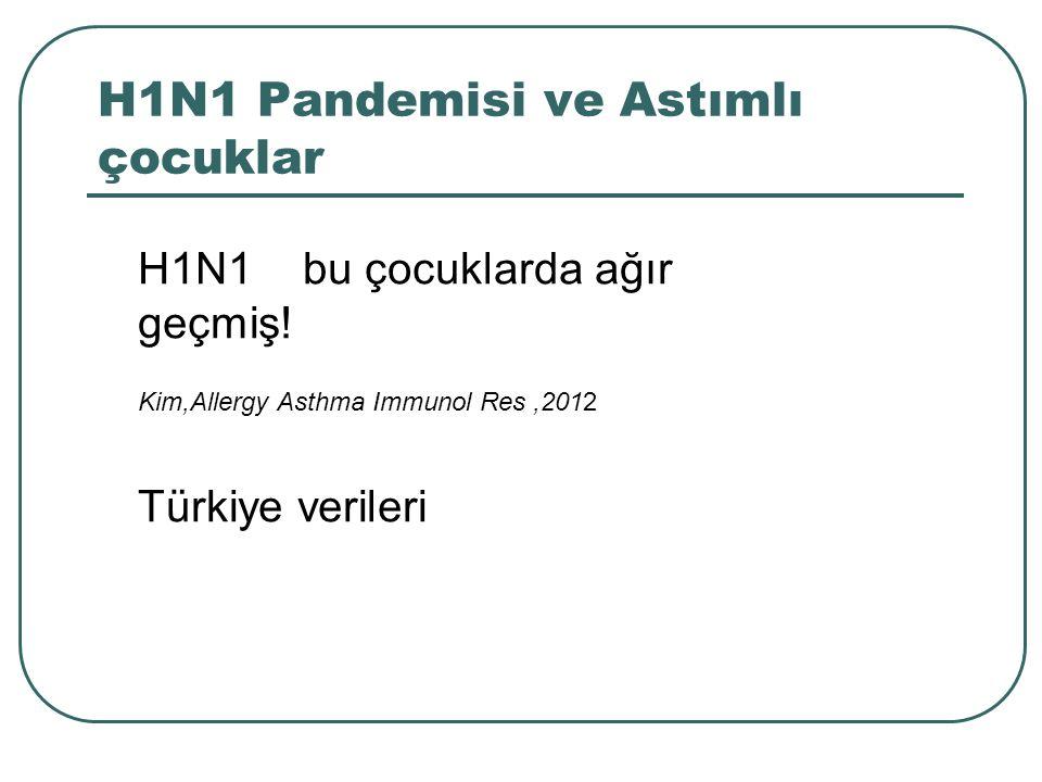 H1N1 Pandemisi ve Astımlı çocuklar H1N1 bu çocuklarda ağır geçmiş! Kim,Allergy Asthma Immunol Res,2012 Türkiye verileri