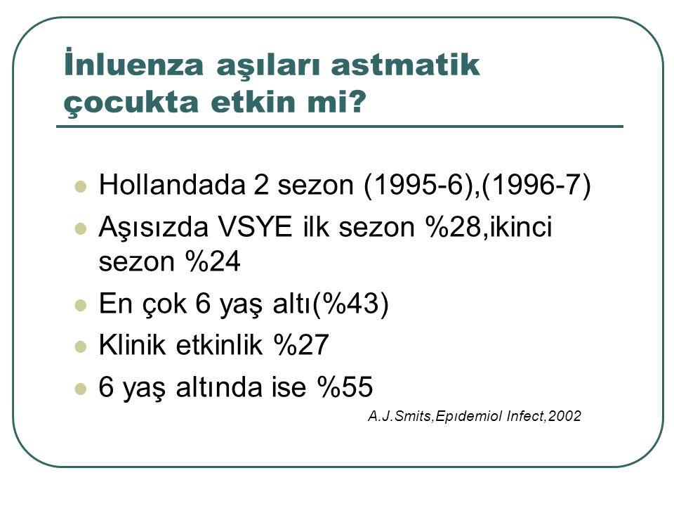İnluenza aşıları astmatik çocukta etkin mi? Hollandada 2 sezon (1995-6),(1996-7) Aşısızda VSYE ilk sezon %28,ikinci sezon %24 En çok 6 yaş altı(%43) K