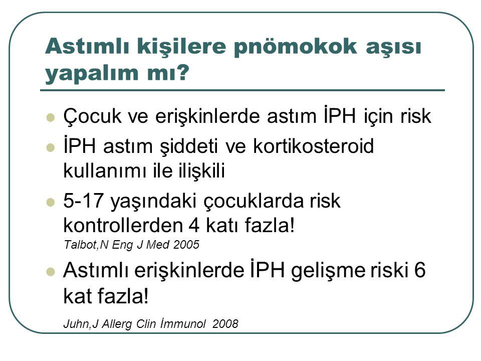 Astımlı kişilere pnömokok aşısı yapalım mı? Çocuk ve erişkinlerde astım İPH için risk İPH astım şiddeti ve kortikosteroid kullanımı ile ilişkili 5-17