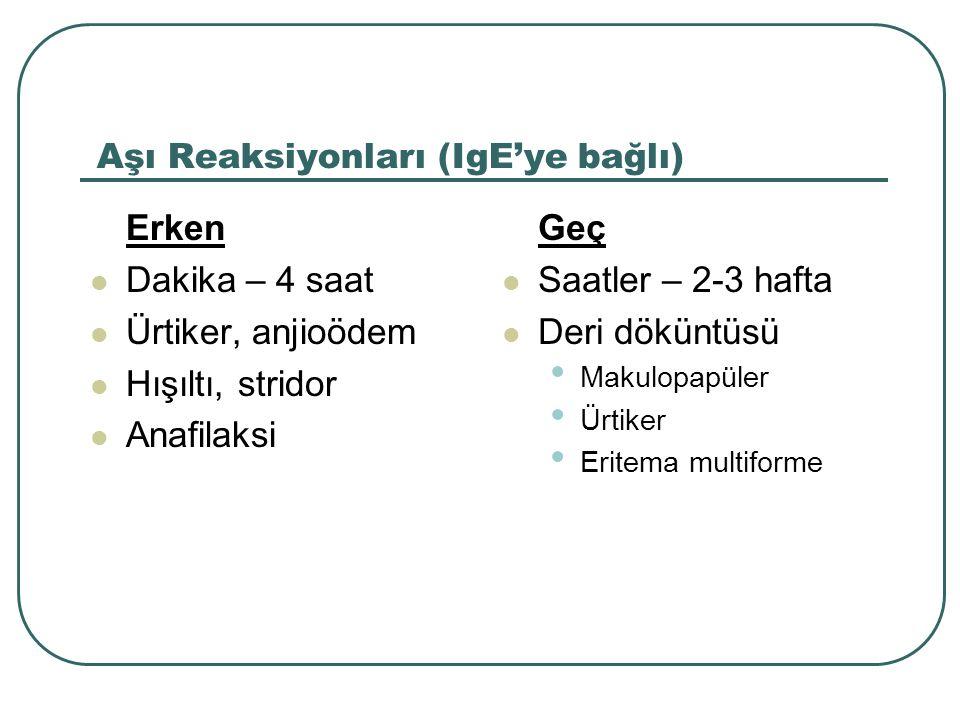 Aşı Reaksiyonları (IgE'ye bağlı) Erken Dakika – 4 saat Ürtiker, anjioödem Hışıltı, stridor Anafilaksi Geç Saatler – 2-3 hafta Deri döküntüsü Makulopap