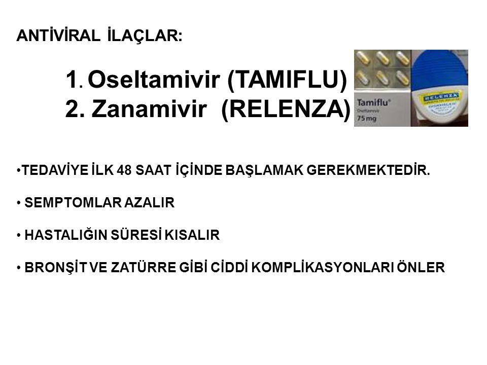 ANTİVİRAL İLAÇLAR: 1.Oseltamivir (TAMIFLU) 2.