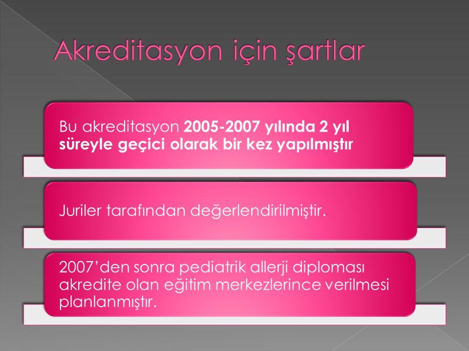 Bu akreditasyon 2005-2007 yılında 2 yıl süreyle geçici olarak bir kez yapılmıştır Juriler tarafından değerlendirilmiştir. 2007'den sonra pediatrik all