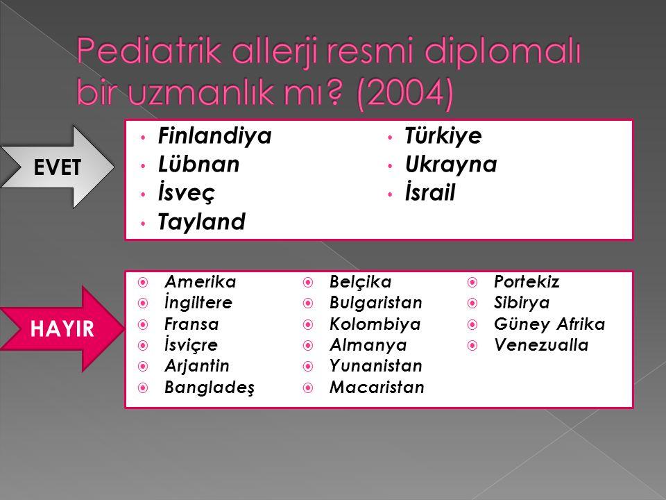  Amerika  İngiltere  Fransa  İsviçre  Arjantin  Bangladeş  Belçika  Bulgaristan  Kolombiya  Almanya  Yunanistan  Macaristan  Portekiz  S