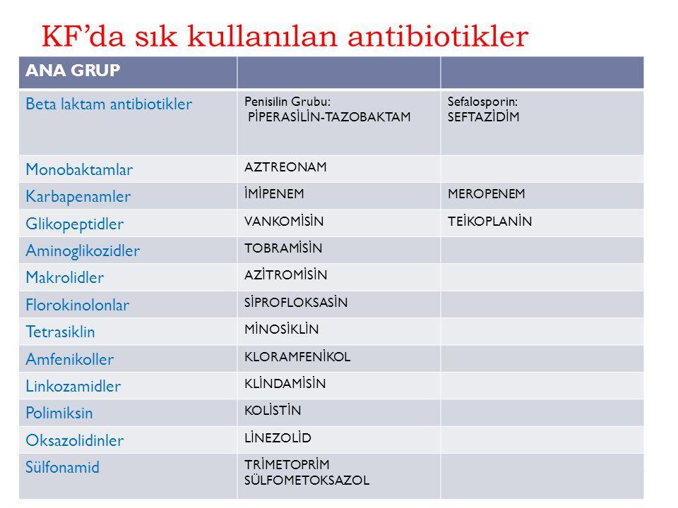 KF'da sık kullanılan antibiotikler ANA GRUP Beta laktam antibiotikler Penisilin Grubu: P İ PERAS İ L İ N-TAZOBAKTAM Sefalosporin: SEFTAZ İ D İ M Monobaktamlar AZTREONAM Karbapenamler İ M İ PENEMMEROPENEM Glikopeptidler VANKOM İ S İ NTE İ KOPLAN İ N Aminoglikozidler TOBRAM İ S İ N Makrolidler AZ İ TROM İ S İ N Florokinolonlar S İ PROFLOKSAS İ N Tetrasiklin M İ NOS İ KL İ N Amfenikoller KLORAMFEN İ KOL Linkozamidler KL İ NDAM İ S İ N Polimiksin KOL İ ST İ N Oksazolidinler L İ NEZOL İ D Sülfonamid TR İ METOPR İ M SÜLFOMETOKSAZOL