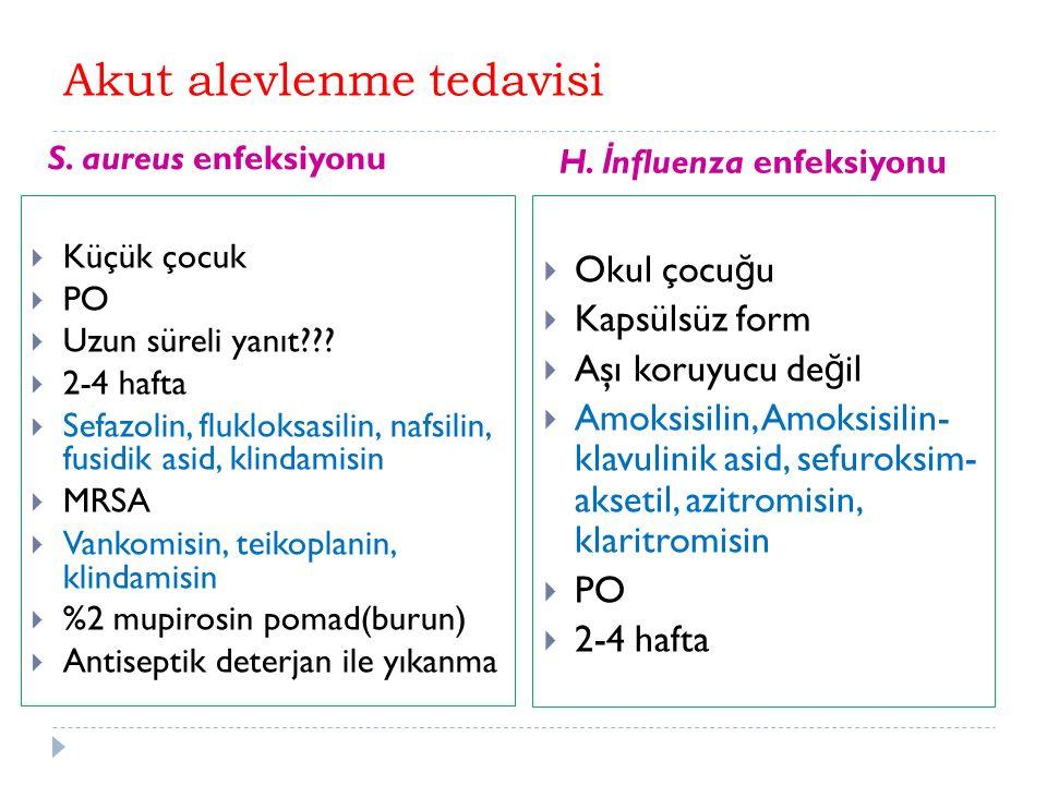 Akut alevlenme tedavisi S. aureus enfeksiyonu H.