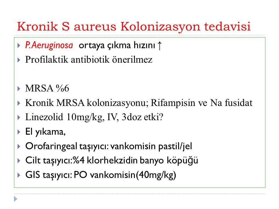 Kronik S aureus Kolonizasyon tedavisi  P.