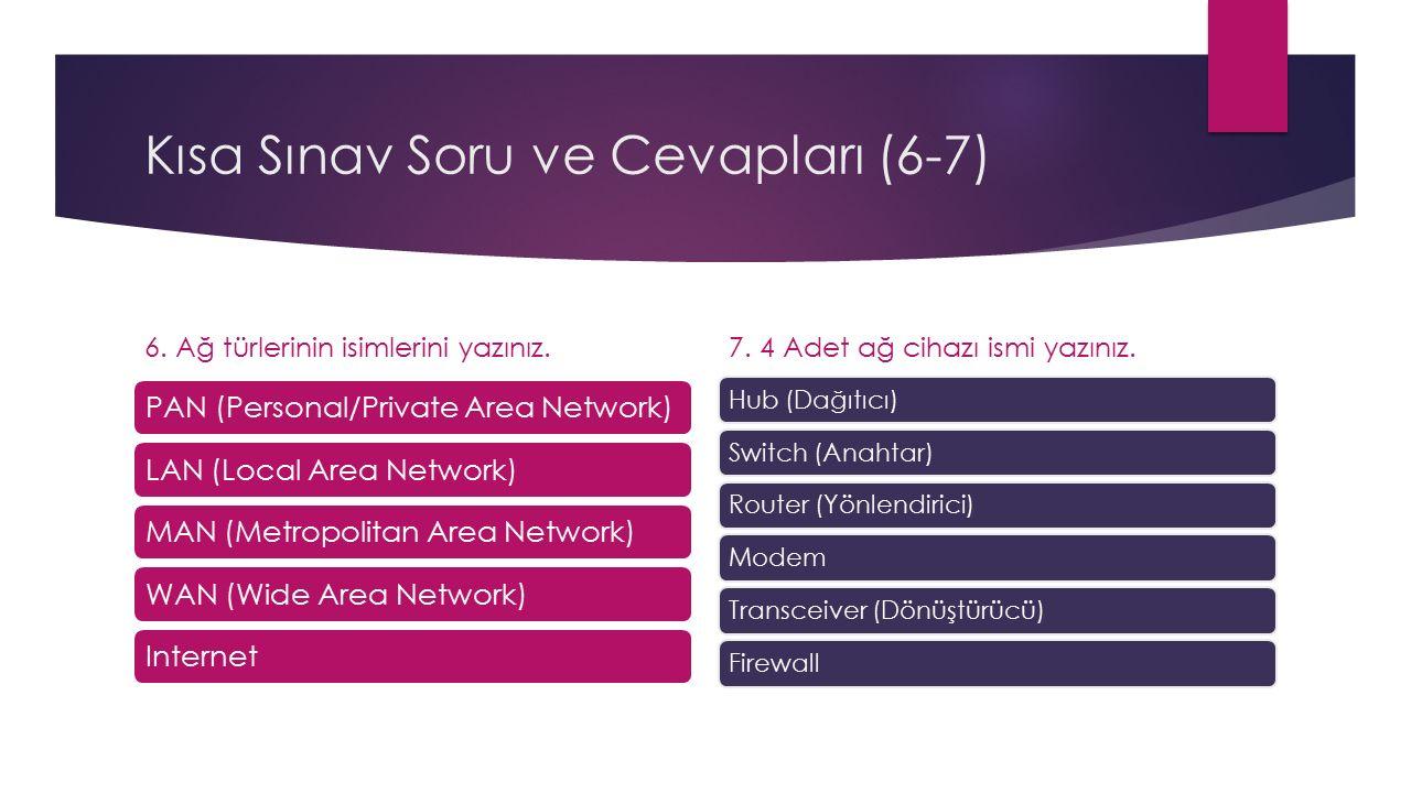 Kısa Sınav Soru ve Cevapları (6-7) 6. Ağ türlerinin isimlerini yazınız. PAN (Personal/Private Area Network)LAN (Local Area Network)MAN (Metropolitan A