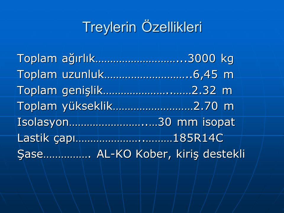 Treylerin Özellikleri Toplam ağırlık………………………...3000 kg Toplam uzunluk………………………..6,45 m Toplam genişlik…………………..……2.32 m Toplam yükseklik………………………2.70 m Isolasyon……………………..…30 mm isopat Lastik çapı…………………..………185R14C Şase…………….