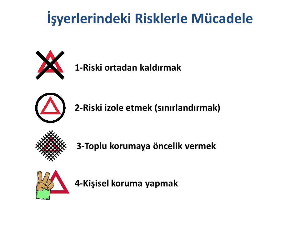1-Riski ortadan kaldırmak 2-Riski izole etmek (sınırlandırmak) 3-Toplu korumaya öncelik vermek 4-Kişisel koruma yapmak İşyerlerindeki Risklerle Mücadele