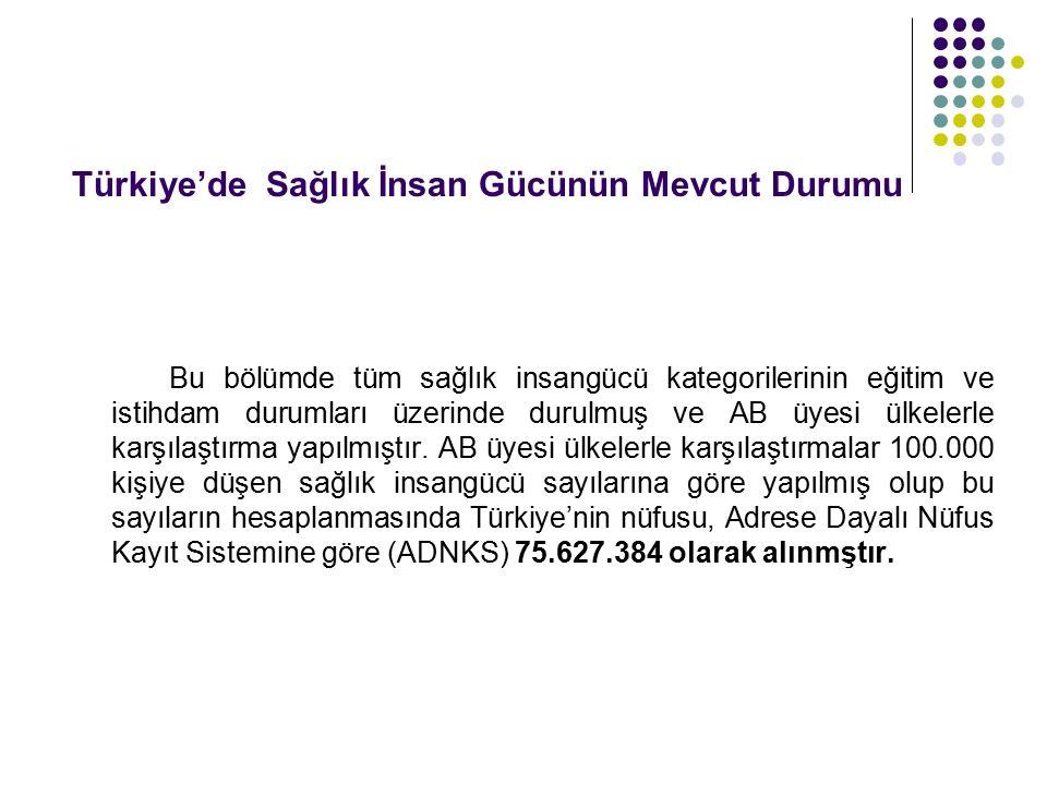 Türkiye'de Sağlık İnsan Gücünün Mevcut Durumu Bu bölümde tüm sağlık insangücü kategorilerinin eğitim ve istihdam durumları üzerinde durulmuş ve AB üye