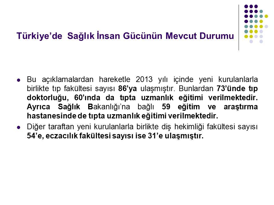 Türkiye'de Sağlık İnsan Gücünün Mevcut Durumu Bu açıklamalardan hareketle 2013 yılı içinde yeni kurulanlarla birlikte tıp fakültesi sayısı 86'ya ulaşm