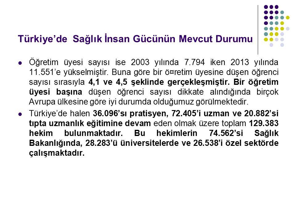 Türkiye'de Sağlık İnsan Gücünün Mevcut Durumu Öğretim üyesi sayısı ise 2003 yılında 7.794 iken 2013 yılında 11.551'e yükselmiştir. Buna göre bir ö¤ret