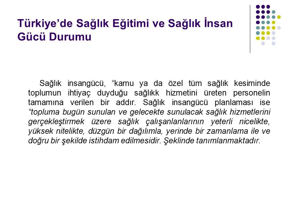 """Türkiye'de Sağlık Eğitimi ve Sağlık İnsan Gücü Durumu Sağlık insangücü, """"kamu ya da özel tüm sağlık kesiminde toplumun ihtiyaç duyduğu sağlıkk hizmeti"""