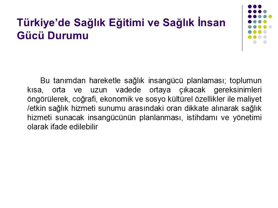 Türkiye'de Sağlık Eğitimi ve Sağlık İnsan Gücü Durumu Bu tanımdan hareketle sağlık insangücü planlaması; toplumun kısa, orta ve uzun vadede ortaya çık