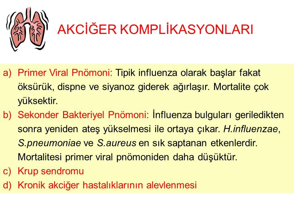 AKCİĞER KOMPLİKASYONLARI a)Primer Viral Pnömoni: Tipik influenza olarak başlar fakat öksürük, dispne ve siyanoz giderek ağırlaşır.