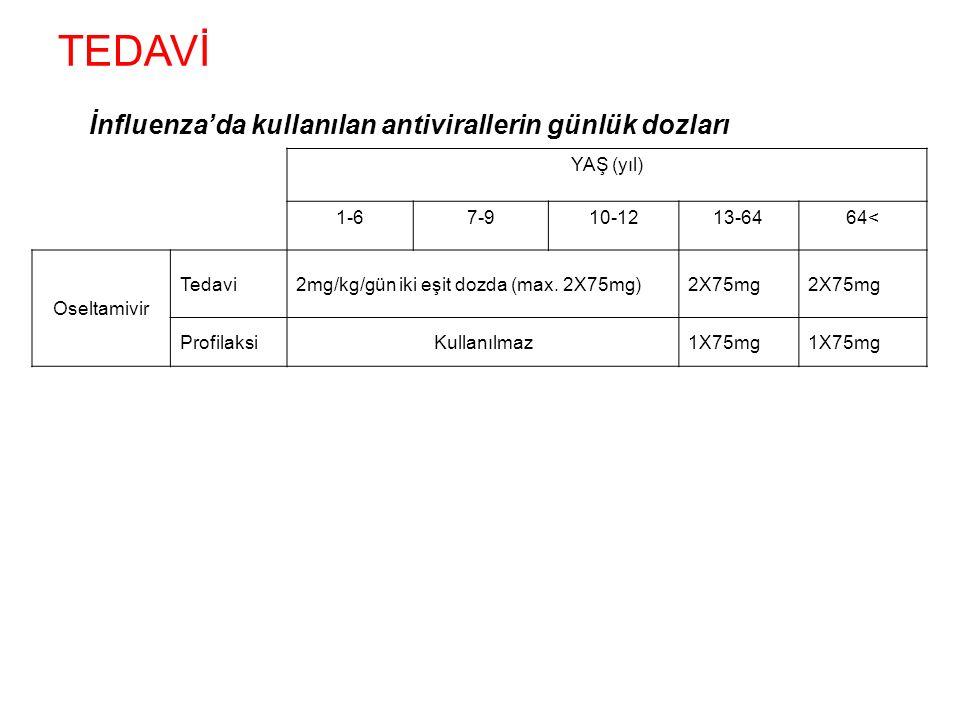 YAŞ (yıl) 1-67-910-1213-6464< Oseltamivir Tedavi2mg/kg/gün iki eşit dozda (max.