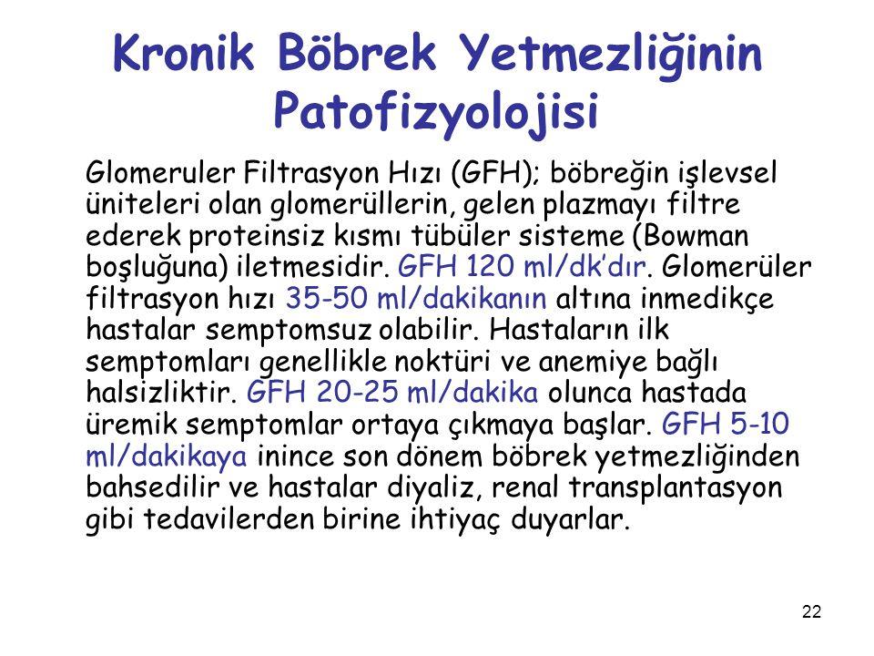 22 Kronik Böbrek Yetmezliğinin Patofizyolojisi Glomeruler Filtrasyon Hızı (GFH); böbreğin işlevsel üniteleri olan glomerüllerin, gelen plazmayı filtre