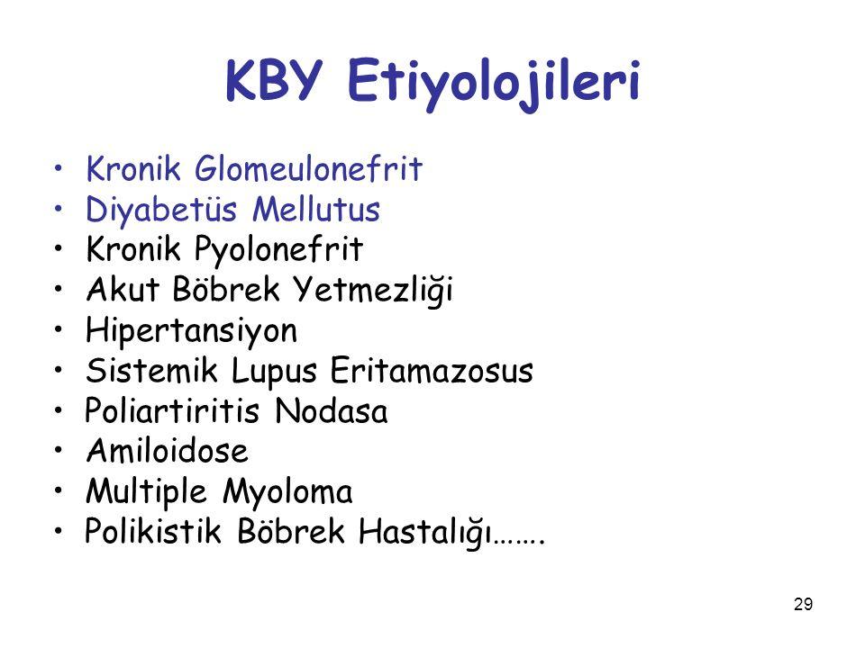 29 KBY Etiyolojileri Kronik Glomeulonefrit Diyabetüs Mellutus Kronik Pyolonefrit Akut Böbrek Yetmezliği Hipertansiyon Sistemik Lupus Eritamazosus Poli